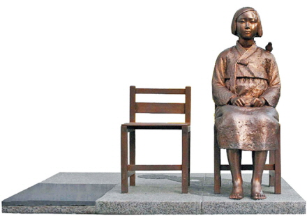 We are asking victims of Comfort Women on the signature movement for Nobel Prize!